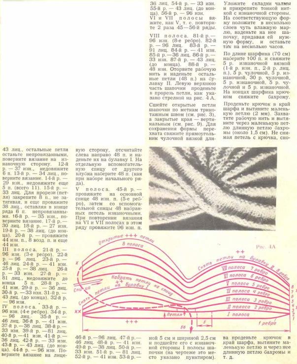 Вязание чалмы на спицах с описанием 23