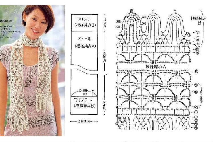 Описание: вязание шарфов крючком схемы. шарфы крючком со схемами