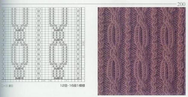 Вязание спицами узоры из жгутов и кос 22