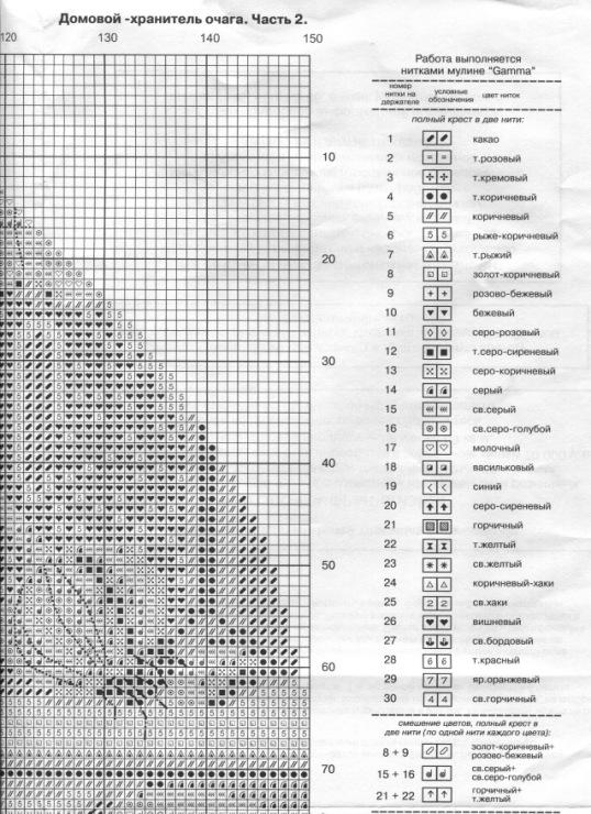 Вышивка домовой хранитель очага схема 61